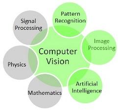 computer-vision-2