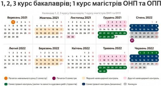 Графік навч процесу 2021-2022